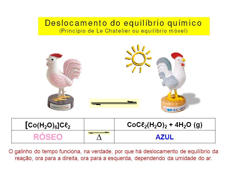  [Co(H2O)6]Cℓ2 RÓSEO CoCℓ2(H2O)2 + 4H2O (g) AZUL